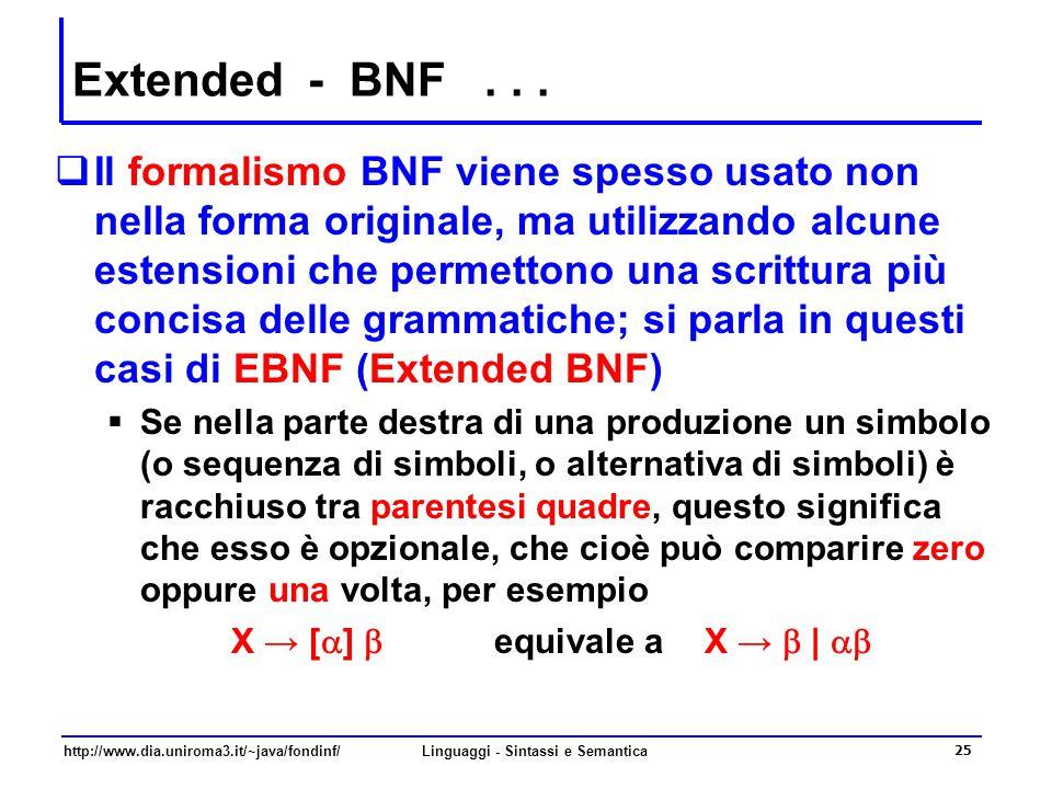 X → [a] b equivale a X → b | ab Linguaggi - Sintassi e Semantica